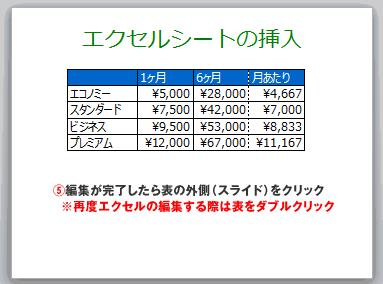 PowerPointにEXCELの表挿入