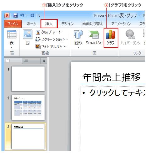 PowerPointグラフの挿入
