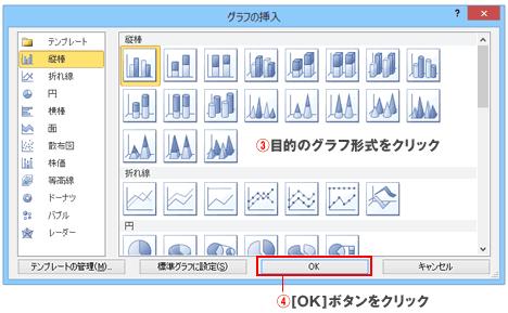 パワーポイントグラフの挿入ダイアログボックス