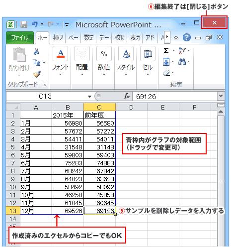 エクセルの表をpowerpointのグラフに反映