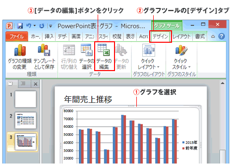 PowerPointグラフの編集