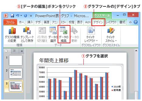 PowerPointグラフ編集