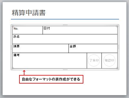 PowerPointで線を引いて自由な表を作成