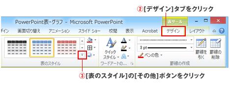 PowerPoint表の選択