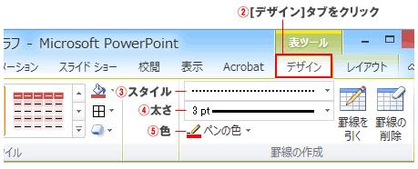 パワーポイント罫線の色設定