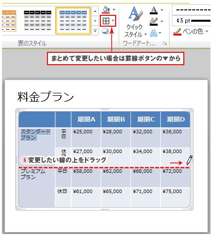 PowerPoint表の線の変更