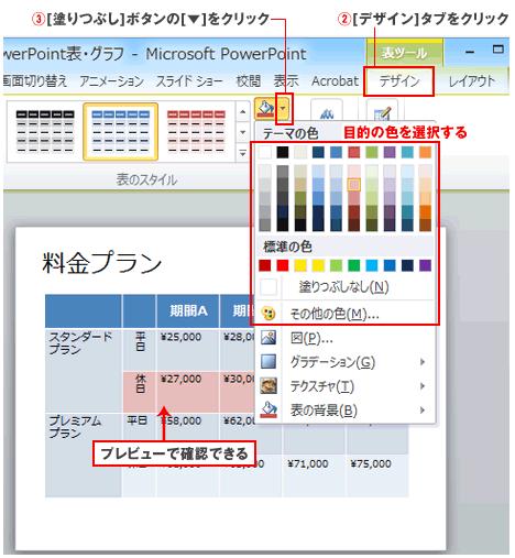 パワーポイント表のデザイン編集