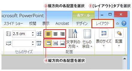 パワーポイント表の文字配置