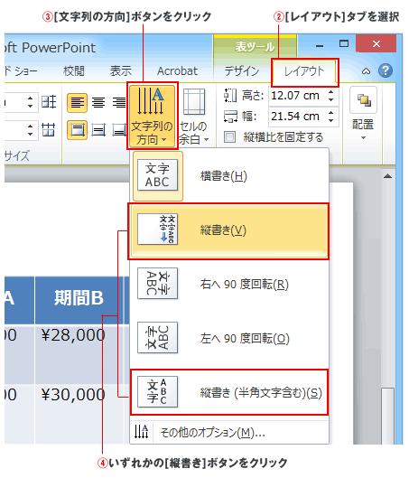 パワーポイント表の縦書き