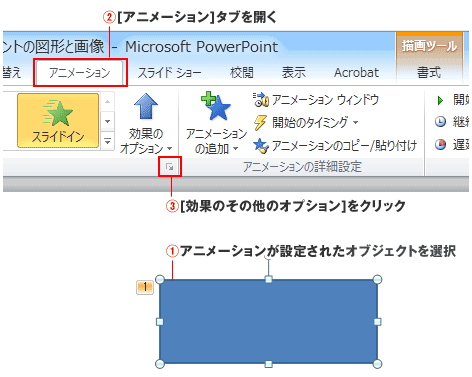 PowerPointア二メーションのオプション