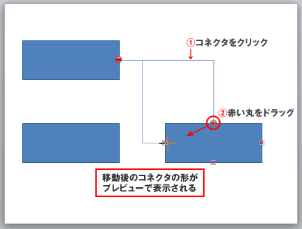 PowerPointのコネクタの位置変更