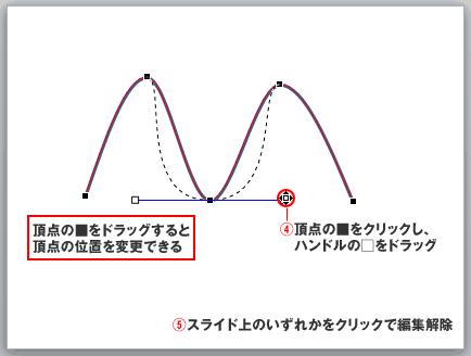 パワーポイント曲線のカーブ編集