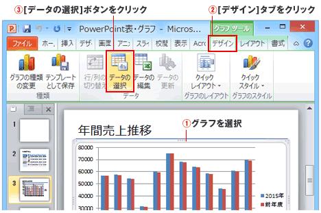 パワーポイントグラフツールからデータの選択ボタン