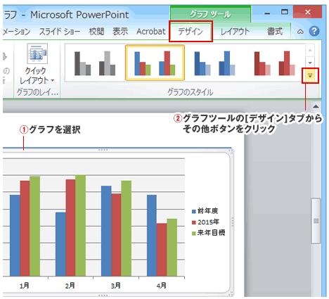 PowerPointグラフのデザイン