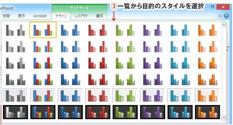 パワーポイントグラフのスタイル設定