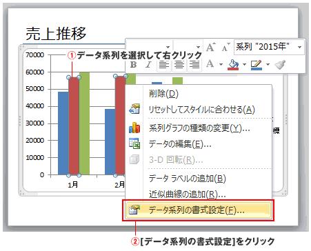 パワーポイントデータ系列の色変更