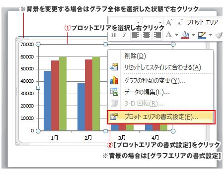 PowerPointグラフの背景の色を変更する