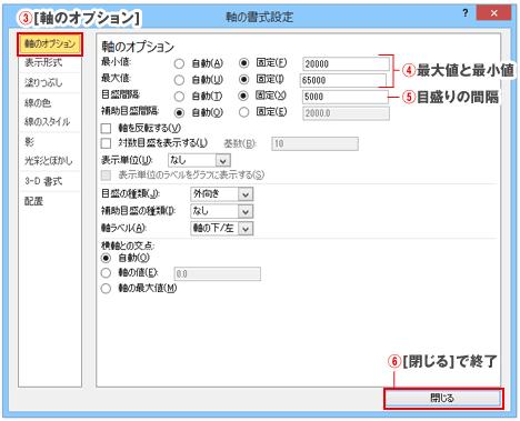 PowerPoint軸の書式設定ダイアログボックス
