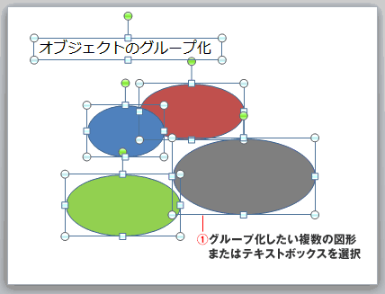 PowerPointの図形とテキストボックス
