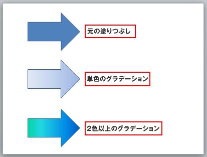 PowerPoint図形のグラデーション