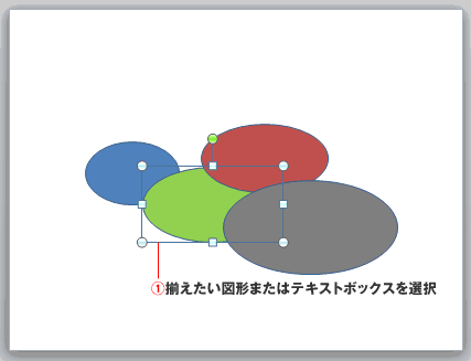 PowerPoint図形と文字の重なり
