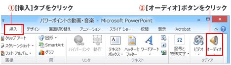 PowerPoinの音の入れ方