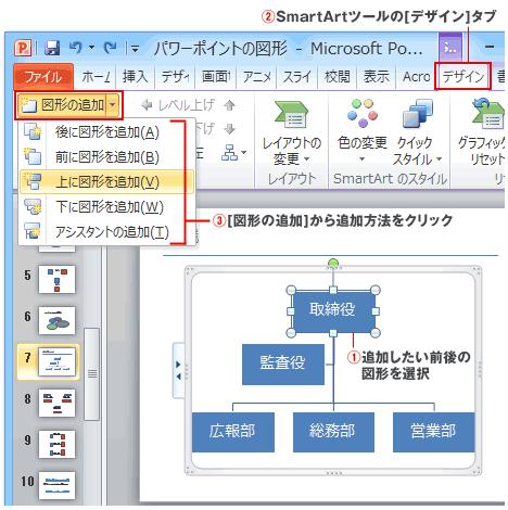 パワーポイントSmartArtの図形追加