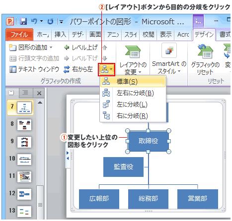パワーポイント組織図のレイアウト・分岐