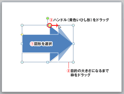 PowerPoint図形の形・大きさ変更
