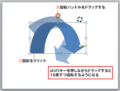 PowerPointで図形の回転
