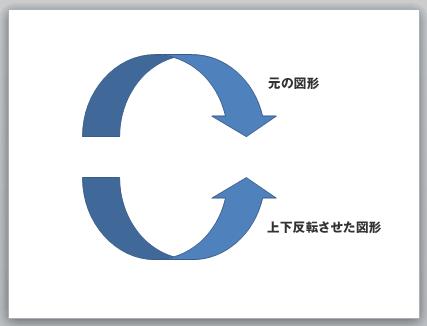 パワーポイント図形の上下反転・左右反転