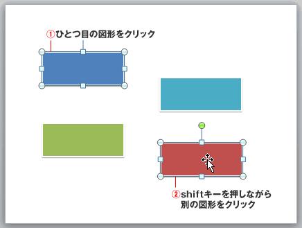 PowerPointの図形の複数選択