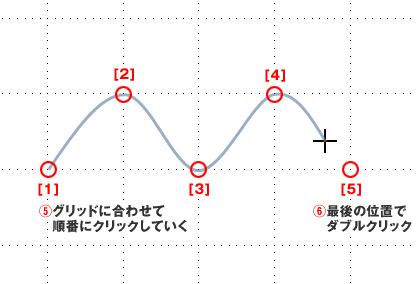 パワーポイントのグリッドを使って線を引く