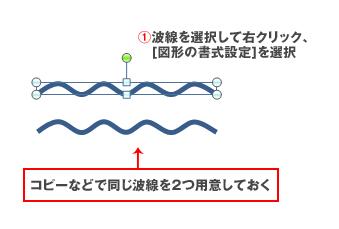 PowerPointの波線