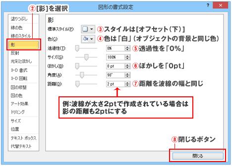 パワーポイント図形の書式ダイアログボックス